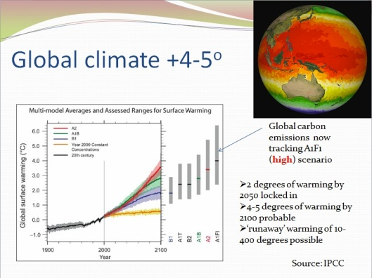 1Global Climate1