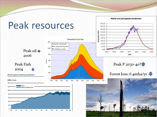 6Peak Resources6