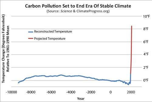 Carbon-Final