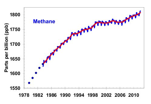 methane-emissions-global