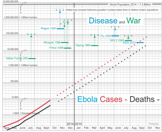 ebola_log8-lin10_7